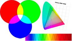 Teoria del colore e postproduzione