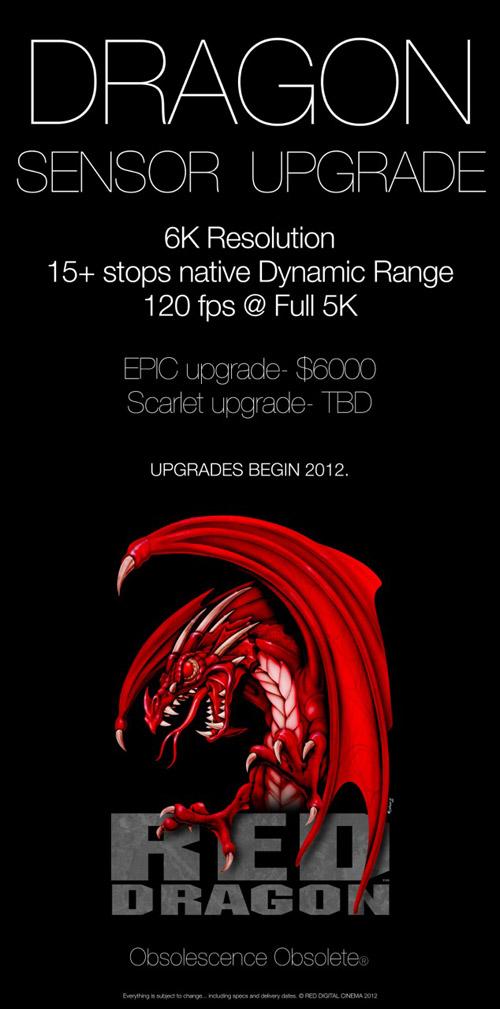Red aggiornamento al sensore dragon per epic e scarlet for Quanto costa un garage per una macchina